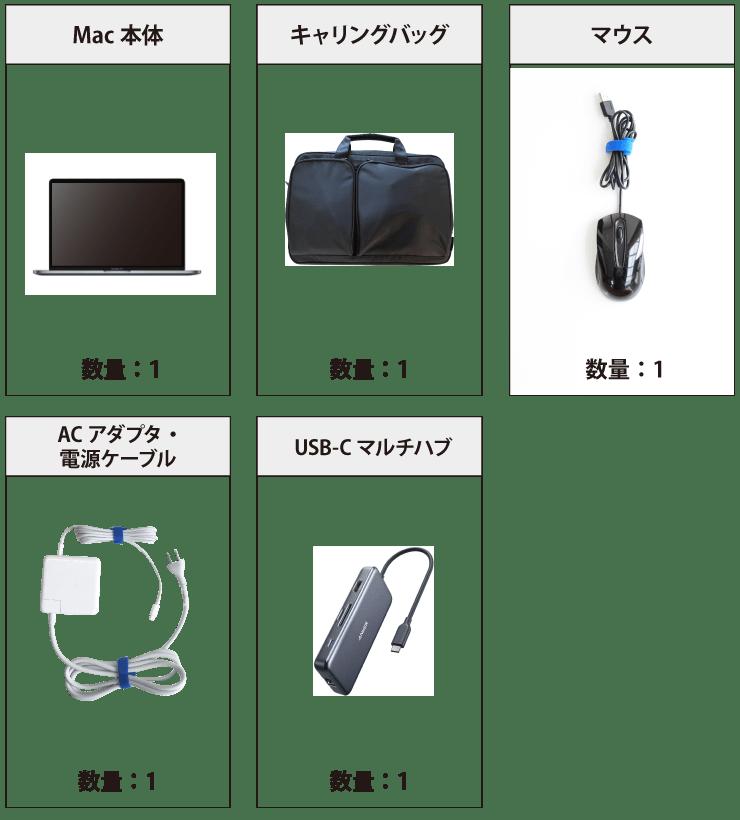MacBook Pro Retina 13インチ Z0W7 付属品の一覧