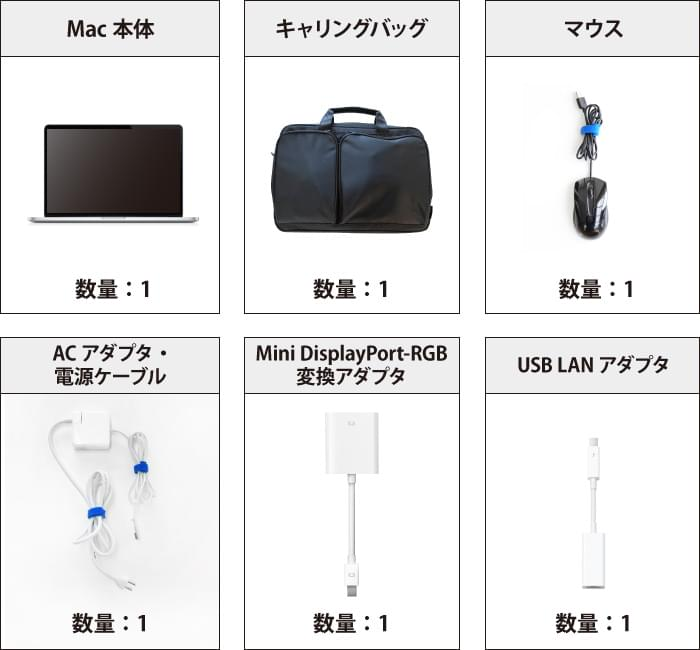 MacBook Pro Retina 15インチ ME293J/A 付属品の一覧