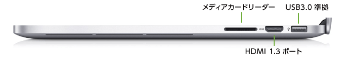 MacBook Pro Retina 15インチ ME293J/A(右側)