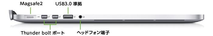 MacBook Pro Retina 15インチ ME293J/A(左側)
