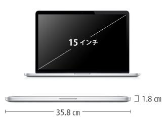 MacBook Pro Retina 15インチ MJLQ2J/A サイズ