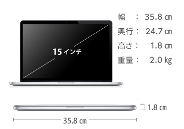 MacBook Pro Retina 15インチ MJLQ2J/A 画像2