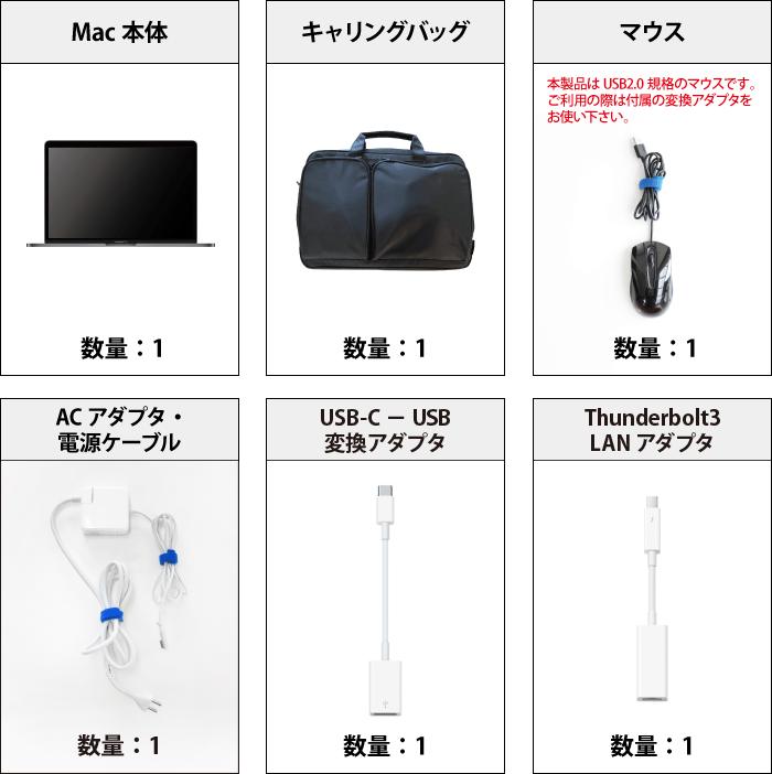 MacBook Pro Retina 15インチ MLW72J/A 付属品の一覧