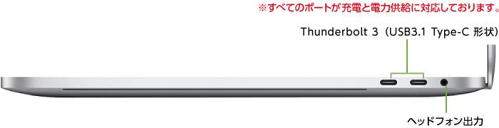 MacBook Pro Retina 15インチ MLW72J/A(右側)
