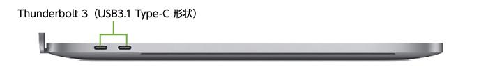 MacBook Pro Retina 16インチ MVVL2J/A(前面)