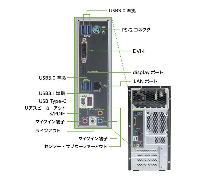 MousePro T310X(i9/32GB/SSDモデル)(背面)