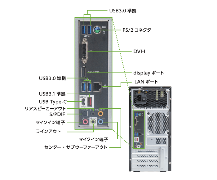 MousePro T310X(i9/32GB/SSD マンスリーモデル)(背面)