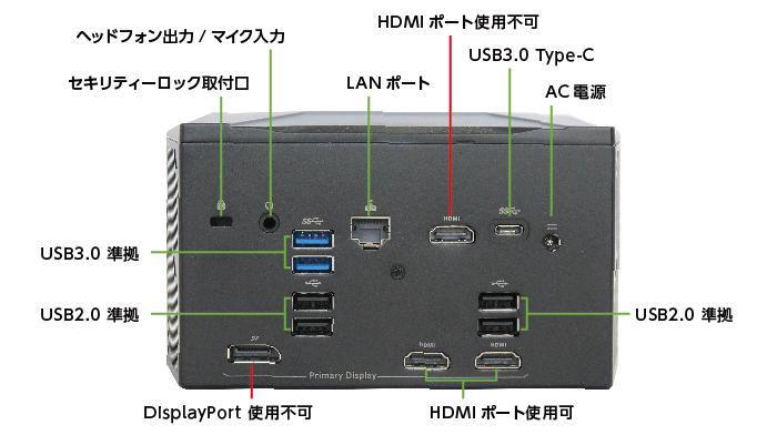 マウスコンピューター NEXTGEAR-C ic100GA2【マンスリーレンタル】(背面)
