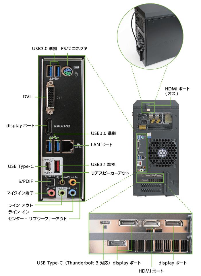 マウスコンピューター NEXTGEAR-MICRO im620PA2-SP レンタル【マンスリーレンタル】(背面)