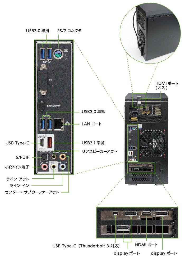 マウスコンピューター NEXTGEAR-MICRO im620PA2-SP-DL【マンスリーレンタル】(背面)