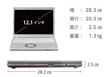 Panasonic レッツノート CF-SZ6 (メモリ4GB/SSD 250GBモデル) 画像1