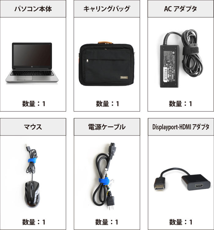 Core i7(メモリ8GB)SSDモデル(HDMI変換付き) 付属品の一覧
