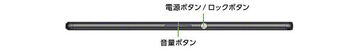 SONY Xperia Tablet Z4 SGP712JP/W(右側)
