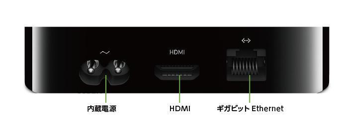 AppleTV 4K MQD22J/A(背面)