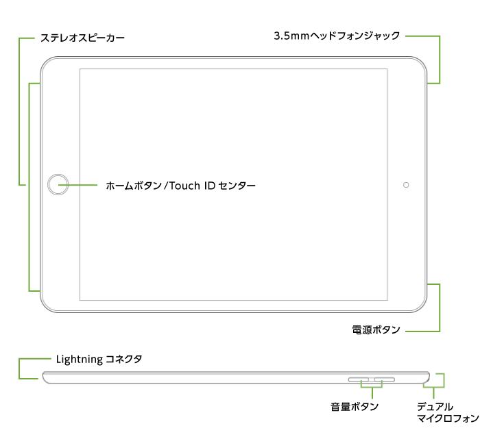 Apple iPad mini 第5世代  64GB Wi-Fi(上部)