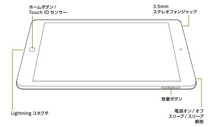 iPad 第6世代 9.7インチ 32GB Wi-Fi(全体)