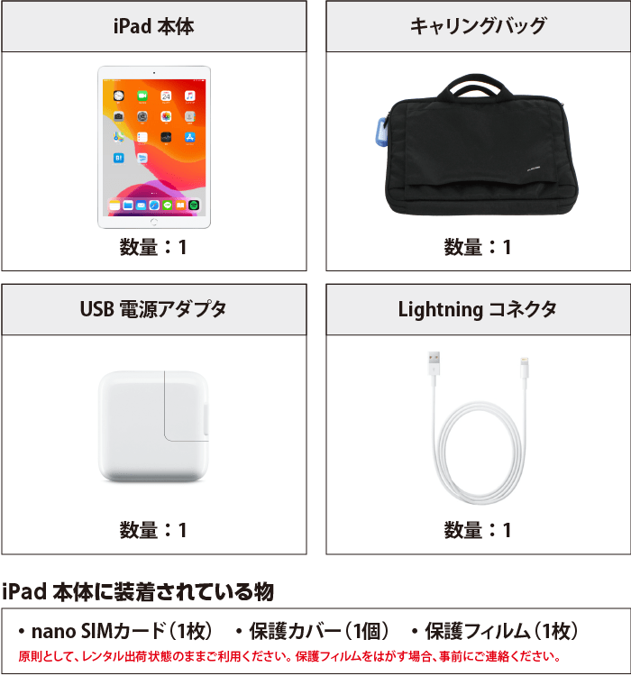 iPad 第7世代 10.2インチ 32GB SIMカードセット(容量20GB/月) 付属品の一覧