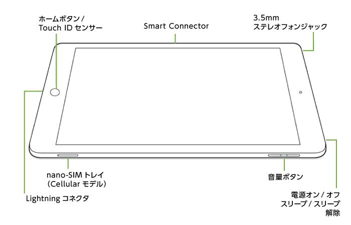 iPad 第7世代 10.2インチ 32GB SIMカードセット(容量20GB/月)(全体)