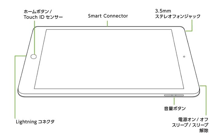 iPad 第7世代 10.2インチ 32GB Wi-Fi シルバー(全体)