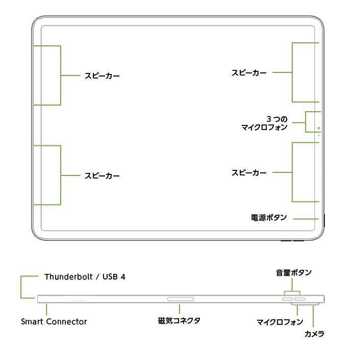 iPad Pro 第5世代 12.9インチ 256GB Wi-Fi(全体)