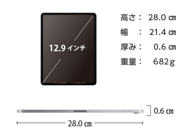 iPad Pro 第5世代 12.9インチ 256GB Wi-Fi 画像2