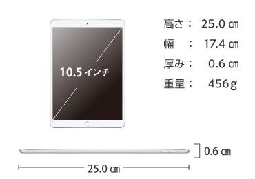 iPad Air 10.5インチ 第3世代 64GB Wi-Fi 画像2