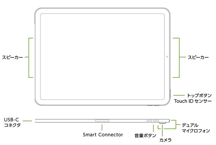 iPad Air 10.9インチ 第4世代 64GB Wi-Fi(全体)