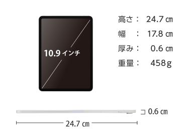 iPad Air 10.9インチ 第4世代 64GB Wi-Fi 画像2