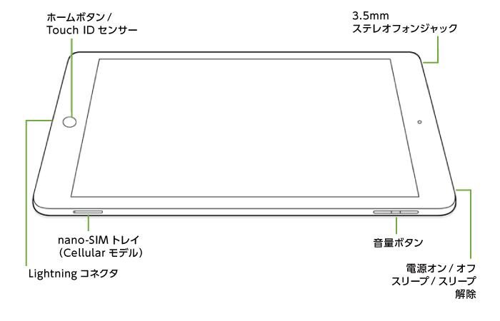 iPad  第5世代 9.7インチ 32GB SIMカードセット(容量10GB/月)(全体)