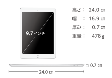 iPad  第5世代 9.7インチ 32GB SIMカードセット(容量10GB/月) 画像2