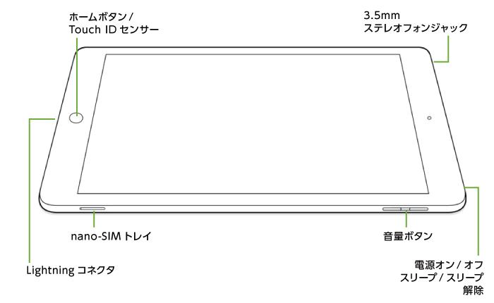 iPad 第6世代 9.7インチ 32GB SIMカードセット(容量20GB/月)(全体)