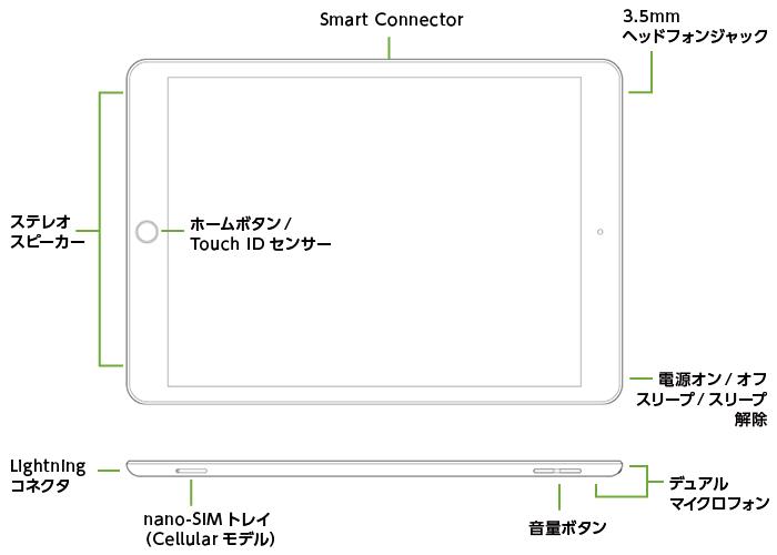 iPad 第8世代 10.2インチ 32GB SIMカードセット(容量20GB/月)(全体)