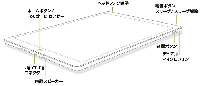 iPad mini 4 16GB SIMカードセット(容量10GB/月)(全体)