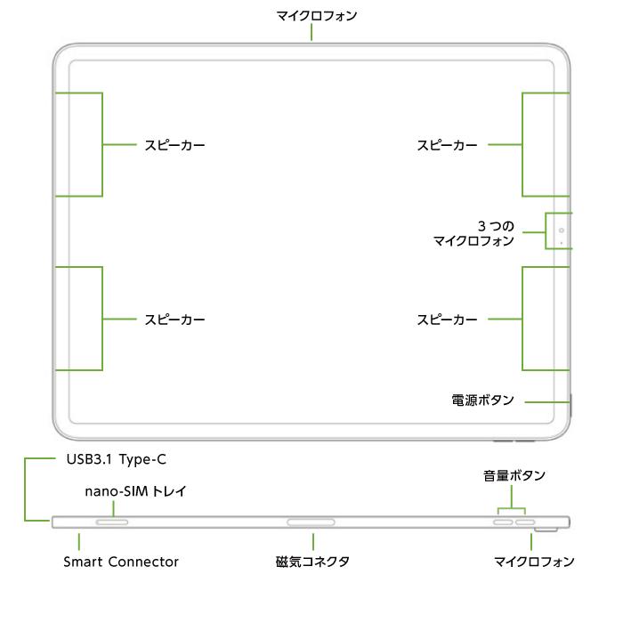 iPad Pro 第3世代 12.9インチ 256GB SIMカードセット(容量20GB/月)(全体)