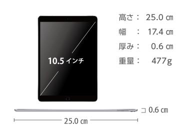 iPad Pro 10.5インチ 64GB SIMカードセット(容量20GB/月) 画像2
