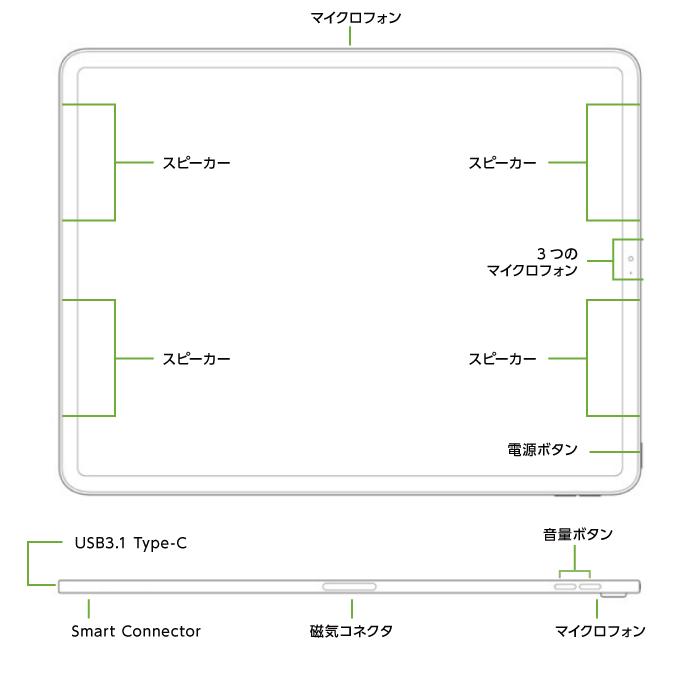iPad Pro 11インチ 256GB SIMカードセット(容量20GB/2月)(全体)