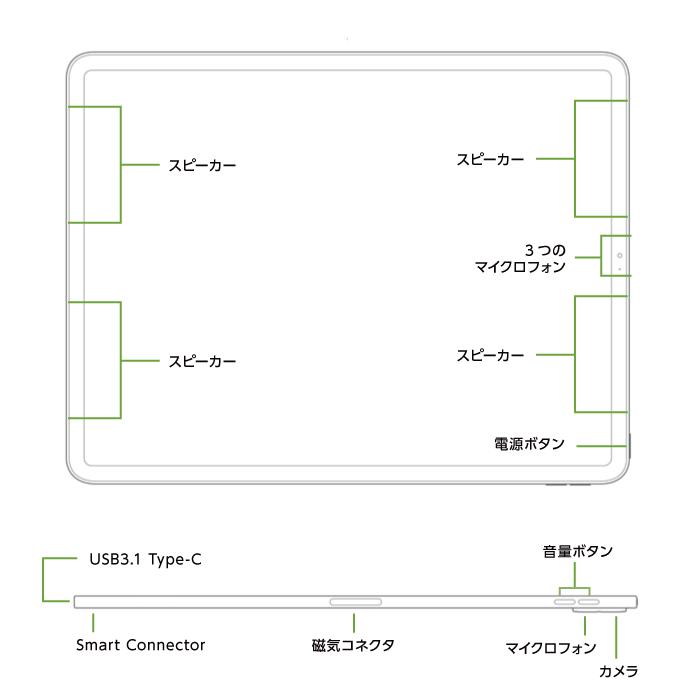 iPad Pro 第2世代 11インチ 256GB Wi-Fi(全体)