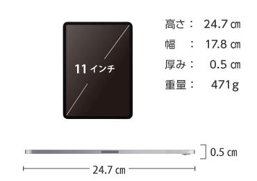 iPad Pro 第2世代 11インチ 256GB Wi-Fi 画像2