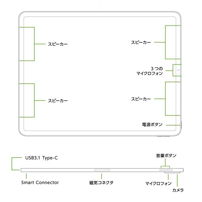iPad Pro 第4世代 12.9インチ 256GB Wi-Fi(全体)