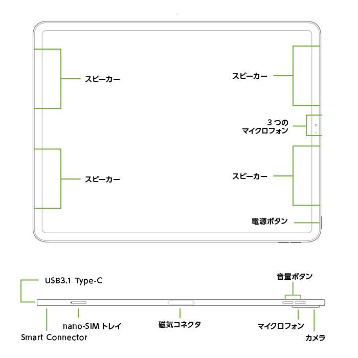 iPad Pro 第4世代 12.9インチ 256GB SIMカードセット(容量20GB/月)(全体)
