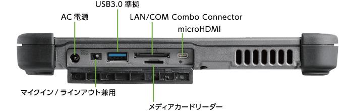 インターフェイス2 Logitec ZEROSHOCK LT-WMT10MD/BC92(docomo用SIMスロット搭載)