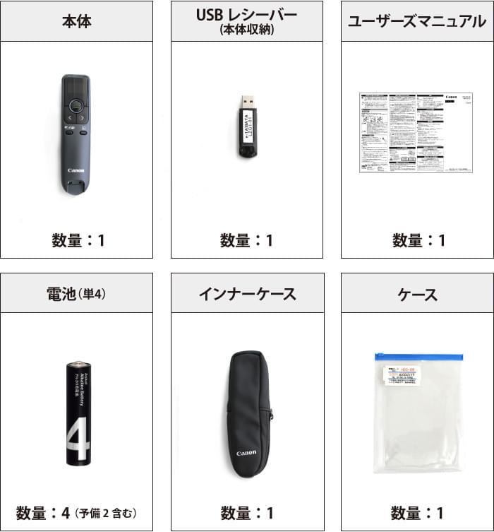 レーザーポインター PR-10GC 付属品の一覧