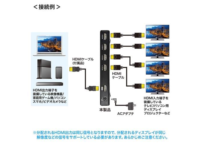 HDMI分配器 サンワサプライ VGA-UHDSP4 特長画像1