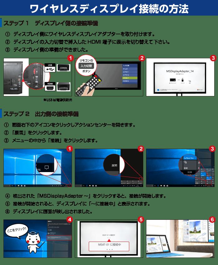 Microsoft ワイヤレスディスプレイアダプタ 特長画像1