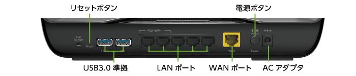 Wi-Fi6対応ルーター Nighthawk AX8(背面)