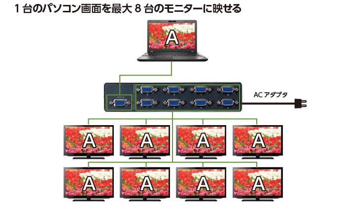 RGB分配器 特長画像1