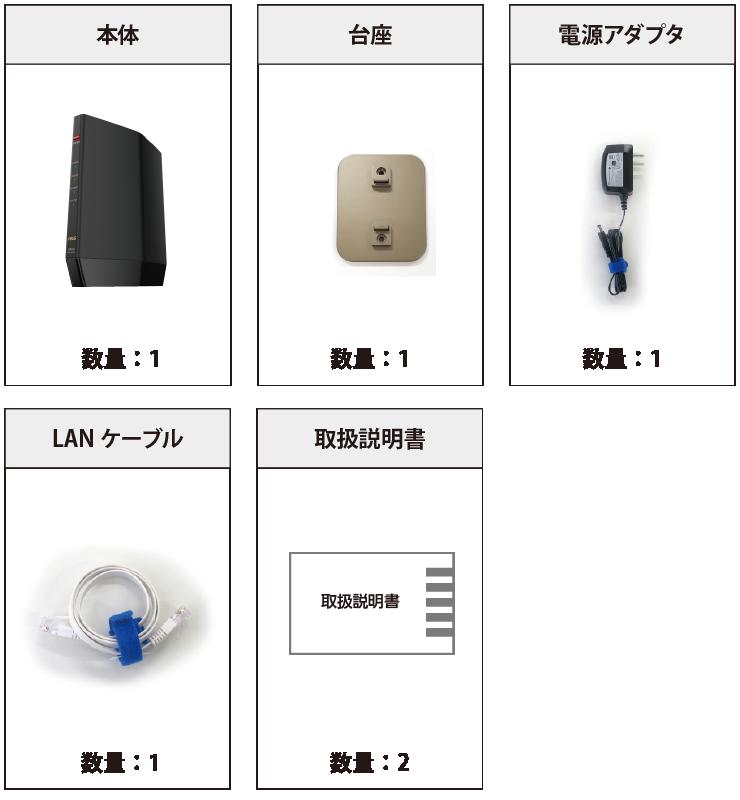 Wi-Fi6対応ルーター WSR-5400AX6 付属品の一覧