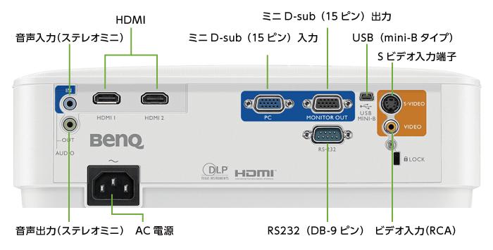BENQ MH550(背面)