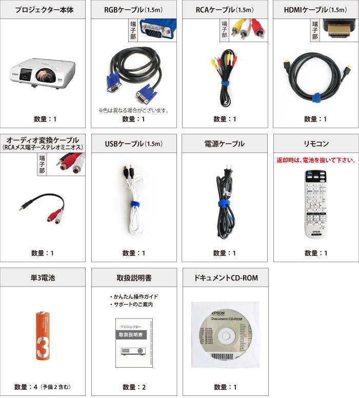 EPSON EB-436WT (超短焦点モデル) 付属品の一覧