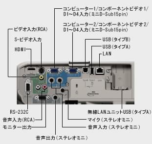 EPSON EB-436WT (超短焦点モデル)(背面)